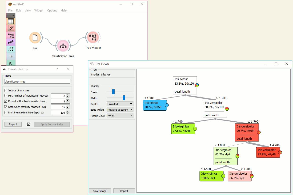 classification tree orange visual programming 3 documentation
