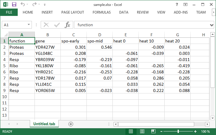 Excel import/export | stata.