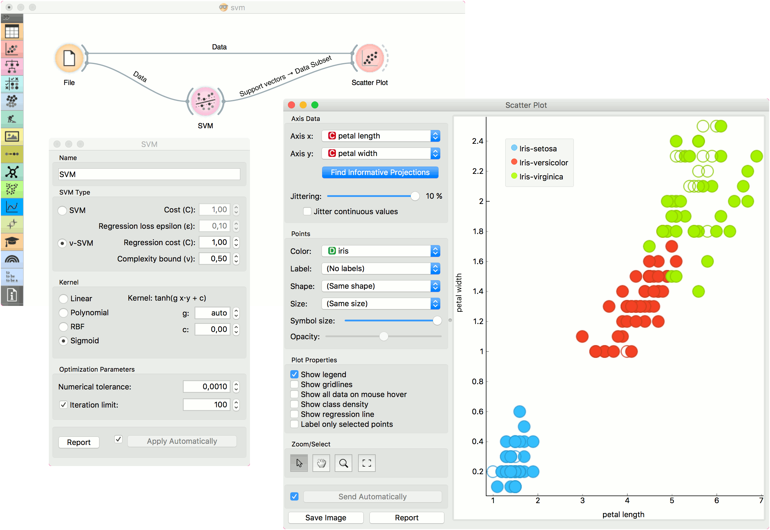 SVM — Orange Visual Programming 3 documentation