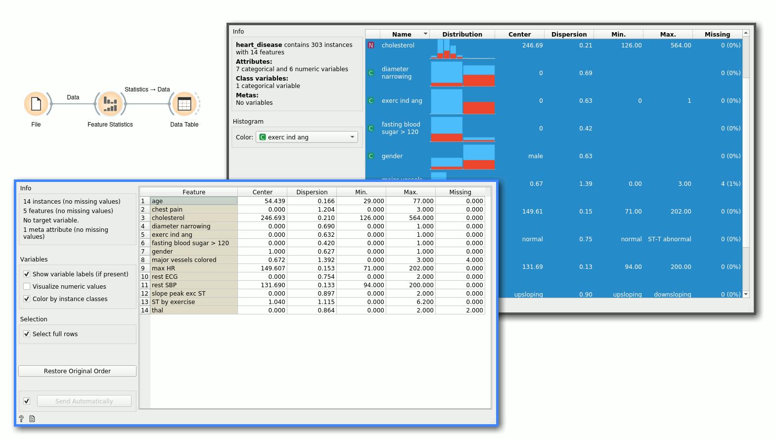 Feature Statistics  U2014 Orange Visual Programming 3 Documentation
