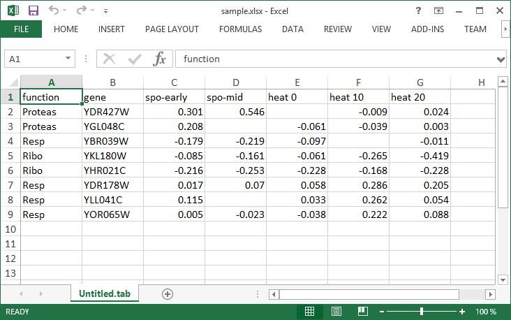 Loading your Data — Orange Visual Programming 3 documentation